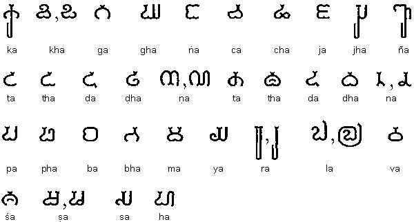 The Origin of Burmese Alphabet